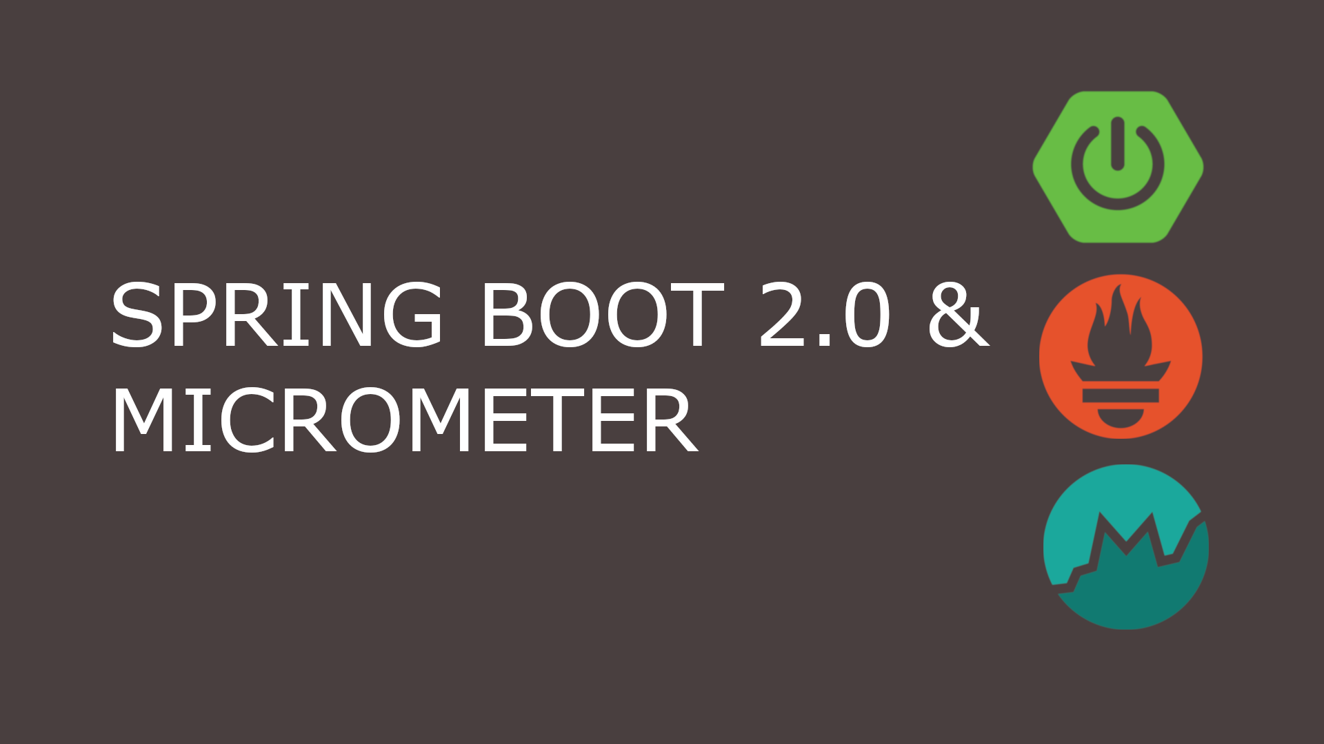 Metrics Collection in Spring Boot With Micrometer and